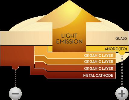 graphic-light-emission