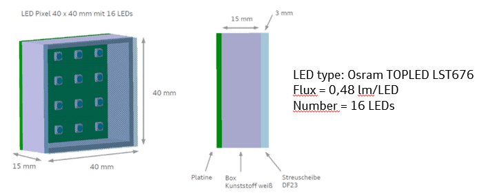 Test setup for homogeneity comparison of LED vs OLED
