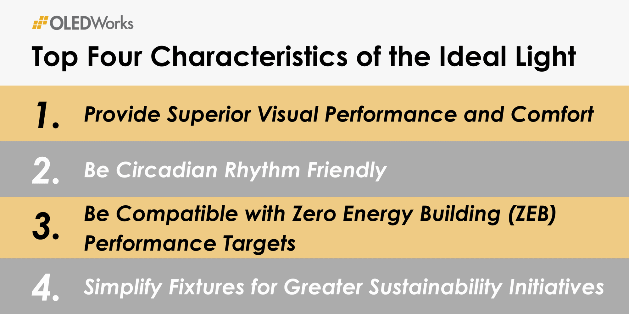 Top Four Characteristics Of The Ideal Light | OLEDWorks